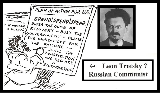Leon Trotsky Russian Communist